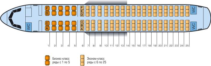 Airbus a321 расположение мест